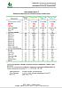 Заменители цельного молока для выпойки телят с 7-го дня жир 12% (КС ОРАНЖ-12), фото 3