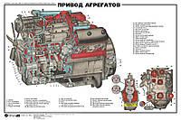 Вал привода агрегатов (пр-во КАМАЗ)
