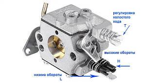 Карбюратор для бензопилы Husqvarna 137,142, фото 2