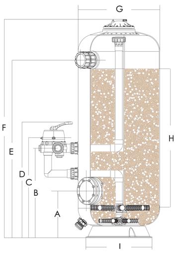 Габаритные размеры песочный фильтров Emaux серии SDB