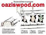 Агроволокно p-50g 1.07*50м черно-белое Agreen итальянское качество, фото 8