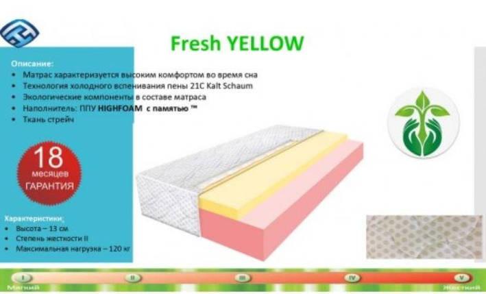 Матрас Fresh Yellow, фото 2