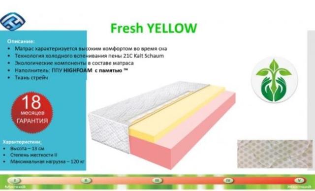 Матрас Fresh Yellow (фото 2)