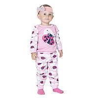 Детская пижама для девочки «Сонечко»