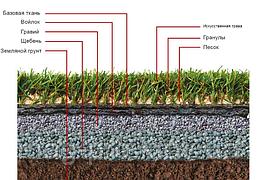 Искусственная трава для мини-футбола  - 40мм. Турция, фото 2