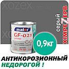 """Грунтовка Химрезерв """"Maler ГФ-021 primer"""" недорогая Серая - 50кг, фото 3"""