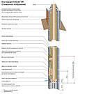Дымоходная система SCHIEDEL UNI, фото 3