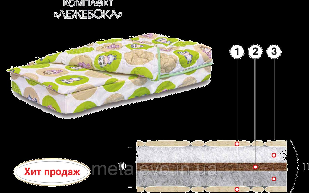 Комплект для детской кроватки ЛЕЖЕБОКА  ТМ ВЕЛАМ (Украина), 60х120