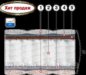 Ортопедический матрас с многозонным пружинным блоком АГАТ  ТМ ВЕЛАМ (Украина), 80х190, фото 2