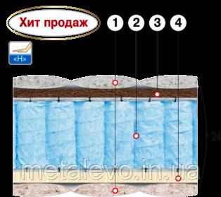 Ортопедический матрас с натуральным латексом САПФИР  ТМ ВЕЛАМ (Украина), 80х190