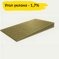 Утеплитель Техноруф Н30 Клин 1,7% Элемент С