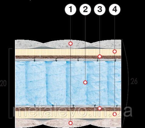 Ортопедический матрас с натуральным латексом и кокосовой койрой СТРОНГ  ТМ ВЕЛАМ (Украина), 80х190