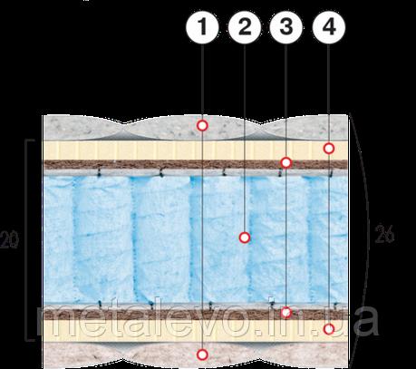 Ортопедический матрас с натуральным латексом и кокосовой койрой СТРОНГ  ТМ ВЕЛАМ (Украина), 80х190, фото 2