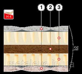 Беспружинный ортопедический матрас с натуральным латексом КОКО-ЛАТЕКС  ТМ ВЕЛАМ (Украина), 80х190