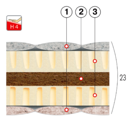 Беспружинный ортопедический матрас с натуральным латексом КОКО-ЛАТЕКС  ТМ ВЕЛАМ (Украина), 80х190, фото 2