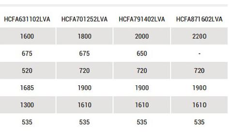 Габаритные размеры фильтров Hayward серии HCFA