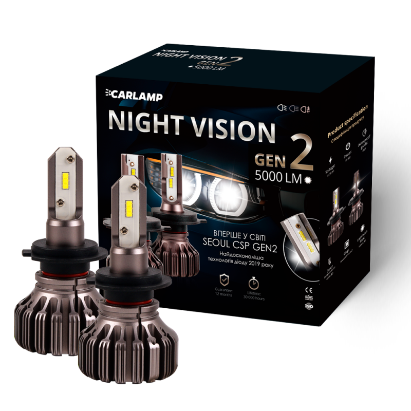 Светодиодные автолампы H7 Carlamp Led Night Vision Gen2 5000 Lm 5500 K NVGH7