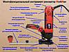 Многофункциональный инструмент (реноватор) Workman R5103, фото 5