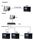 Карточная система учета рабочего времени ZKTeco M300, фото 2