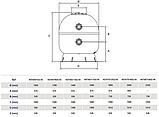 Песочный фильтр Hayward HCFA791402LVA ARTIC AK40–2000.B (126 м³) без обвязки, фото 3