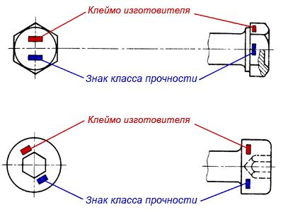 метизи від компанії Vlad-West