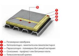Пвх мембрана Рувимат 1.2, фото 2