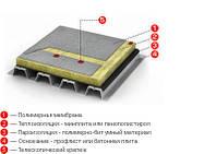 Пвх мембрана Ruvimat 1.5, фото 1