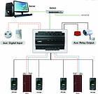 Биометрический сетевой контроллер доступа ZKTeco inBIO 260, фото 2