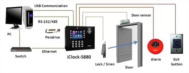 Схема монтажа карточной системы учета времени и контроля доступа ZKTeco S880