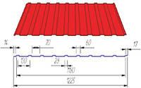 Профнастил ПС-8 0,45мм Матполиестер