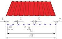 Профнастил ПС-8 0,4мм полиестер