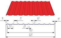 Профнастил ПС-8 0,5мм Матполиестер
