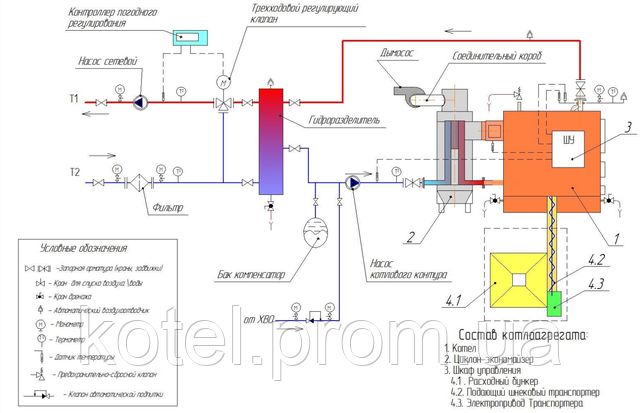 Схема установки водогрейного котла на щепе ТМ-400
