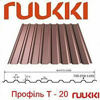 Профнастил Ruukki T-20