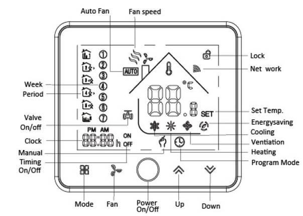 Терморегулятор для тепловентиляторов , фото 2