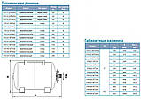 Гидроаккумулятор Aquatica 779126 (100 л), фото 6