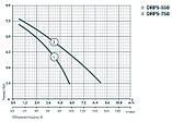 Дренажный насос Rudes DRP 30–750, фото 2