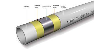 Труба металлопластиковая Firat (Турция)