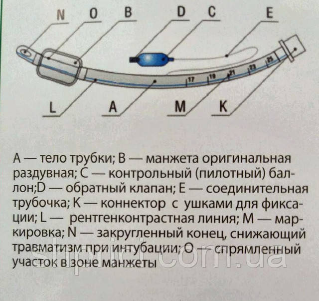 trubka_s_manzhetoj_endotrah_medicare