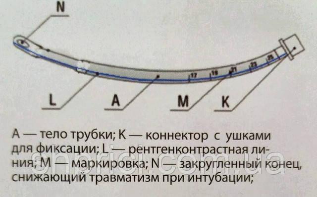 trubka_endotrahealnaya_bez_manzhety_medicare