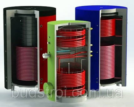 Как подобрать теплоаккумулятор к котлу отопления! Рекомендации?