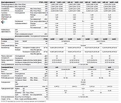 Сплит-система настенного типа Daikin FTXK 60 AW/RXK 60 A  , фото 3