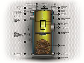 Твердотопливный котел длительного горения Stropuva S20P с автоматикой, фото 2
