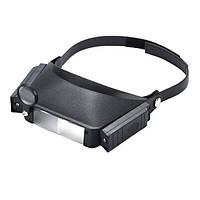 Бинокуляры c подсветкой MG81007, увеличение 1.8X 2.3X 3.7X 4.8X