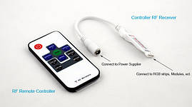 Контроллер LED RGB радио mini + пульт 144 Ватт
