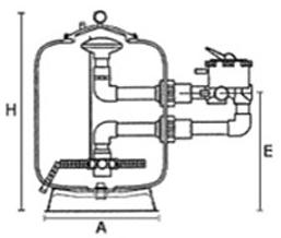 Габаритные размеры фильтров Hayward серии HCFE Bobbin