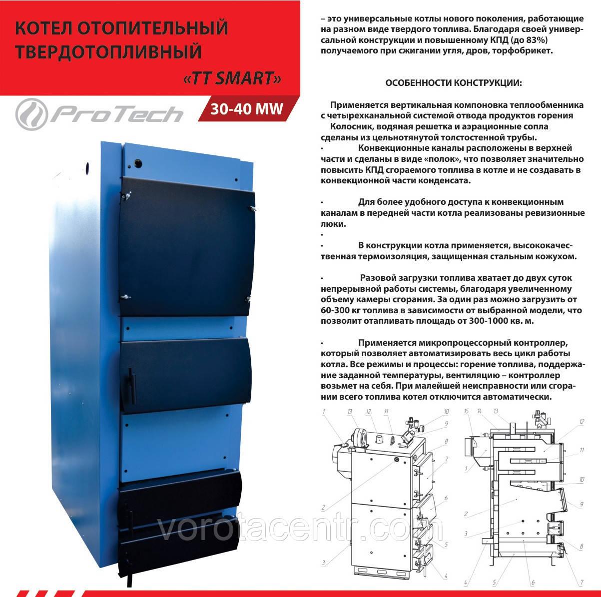 Твердотопливный котел ProTech ТТ Smart MW — 30c кВт. (Украина)