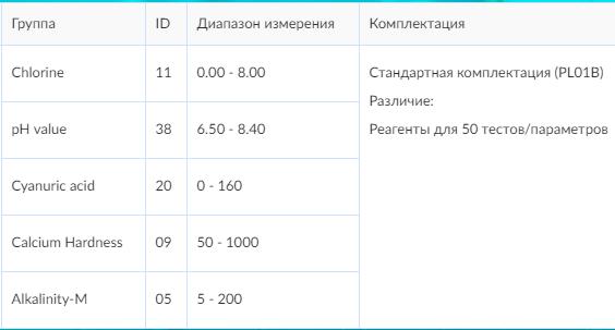 измеряемые параметры фотометра PrimeLab 1.0
