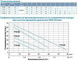 Вихревой поверхностный насос Aquatica 775121, фото 2
