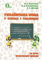 Вашуленко М. С./Українська мова в схемах і таблицях. 2-4 кл. ISBN 978-617-656-673-1